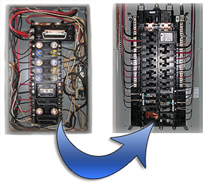 Electric Panel Upgrade Service in Peoria AZ